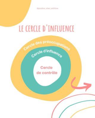 """CONNAIS-TU LE CERCLE D'INFLUENCE ? 👇  Dans son livre, """"les 7 habitudes de ceux qui réalisent tout ce qu'ils entreprennent"""", Stephen R. Covey nous transmet une théorie très intéressante, selon laquelle notre énergie et notre temps sont occupés soit à des choses qui nous échappent, soit à des choses sur lesquelles nous avons le pouvoir d'agir.  🎯Depuis plusieurs semaines j'expérimente ce cercle et je dois dire que mon énergie est beaucoup mieux utilisée. Merci à @lou.gasquet qui m'a fait re-découvrir cette théorie au travers de son programme Être créateur😊  ❌Nous avons tendance à vouloir influencer ou contrôler des choses que nous ne pouvons en réalité absolument pas contrôler ou influencer. Par conséquent nous mettons notre énergie là où nous n'avons pas de """"pouvoir"""" et nous nous épuisons psychiquement.  Ce matin encore, j'ai été énormément challengé et j'ai tant bien que mal fait en sorte de me concentrer sur mon cercle de contrôle et d'influence afin de ne pas tomber trop lontemps dans une rumination qui aurait simplement fait de ma journée, une journée peu agréable !   👍 Le fait de réfléchir spécifiquement , d'écrire, de déposer toutes nos préoccupations sur le papier et ensuite de réfléchir sur notre cercle d'influence et de contrôle aide vraiment à lâcher prise sur ce qui n'est plus utile et se concentrer davantage sur ce qui est important. C'est comme cela que tu deviendras proactive d'une situation qui t'inquiète, sur laquelle tu doutes, tu rumines, tu fais des suppositions,… Tout en lâchant prise.  👉 Je te partage mon propre cercle d'influence sur mes projets pro du moment (swipe x2 😁)  Ce que j'aime avec ce cercle d'influence c'est qu'il nous permet de reprendre notre responsabilité et de surtout lâcher prise sur les choses que nous ne pouvons pas contrôler ou influencer.  ✨Un vrai plus pour diminuer notre charge mentale !  Quelles sont les choses qui te préoccupent  en ce moment? 🤓  #cercledinfluence #acteurdesavie #epanouissementpersonnel #coachingpositif """